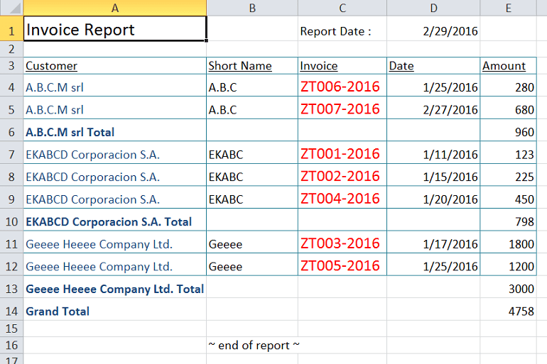 the final generated Excel report.
