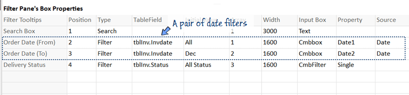 use a pair of filter box for date filter