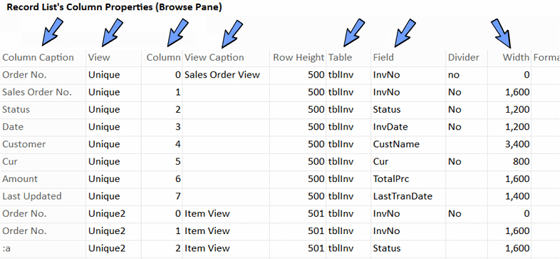 define the basic properties of list view in browse pane.