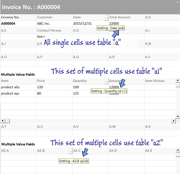 single cell associated with table a, multi cell associated with table a1, a2