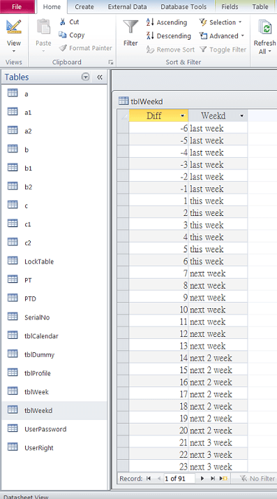 This table help create the date value selection in info pane.