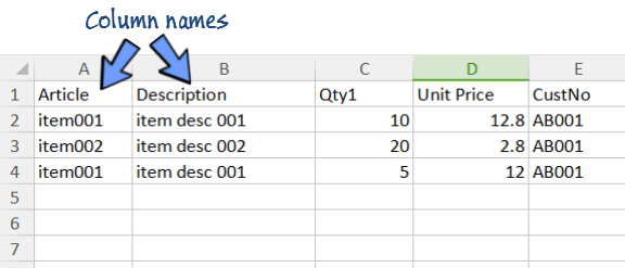 A typical CSV - column separated value spreadsheet file.